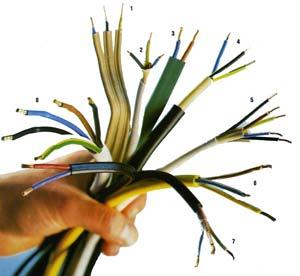 Как соединять электрические провода,электрические провода, электрика.