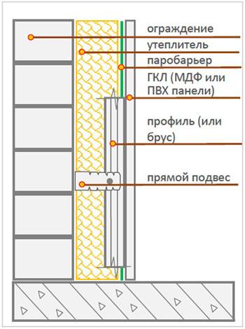 В поисках дополнительного жилого пространства многие соединяют свои балконы с жилыми комнатами и кухнями...