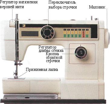 Инструменты и материалы для работы с тканями