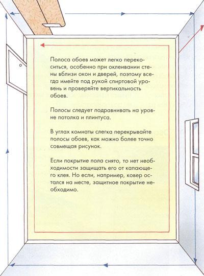 Обойные работы: подготовка и планирование